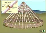 Build a Roundhouse