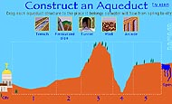 Image of the activity - construct an aquaduct